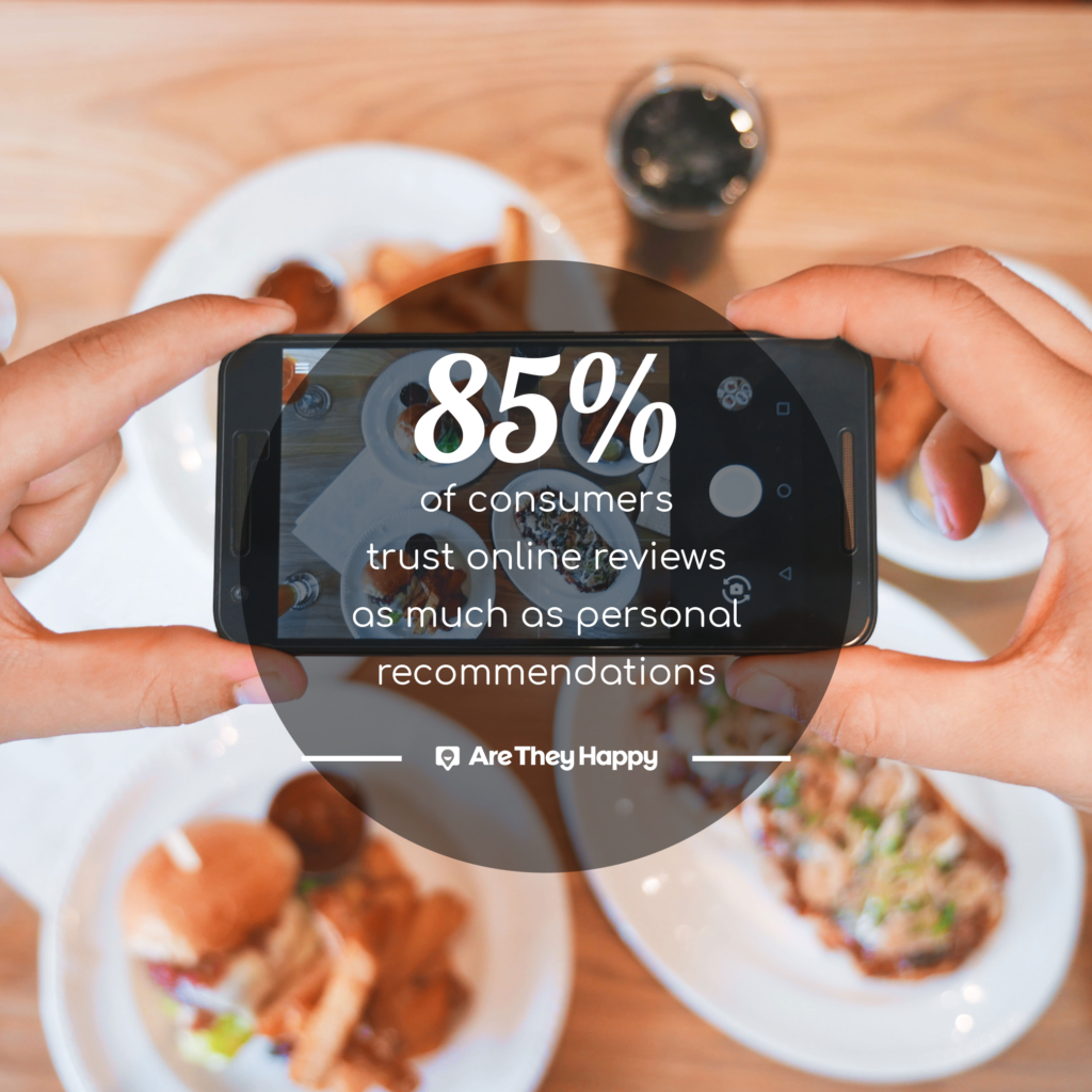 85% of consumers trusts online reviews as much as personal recommendations