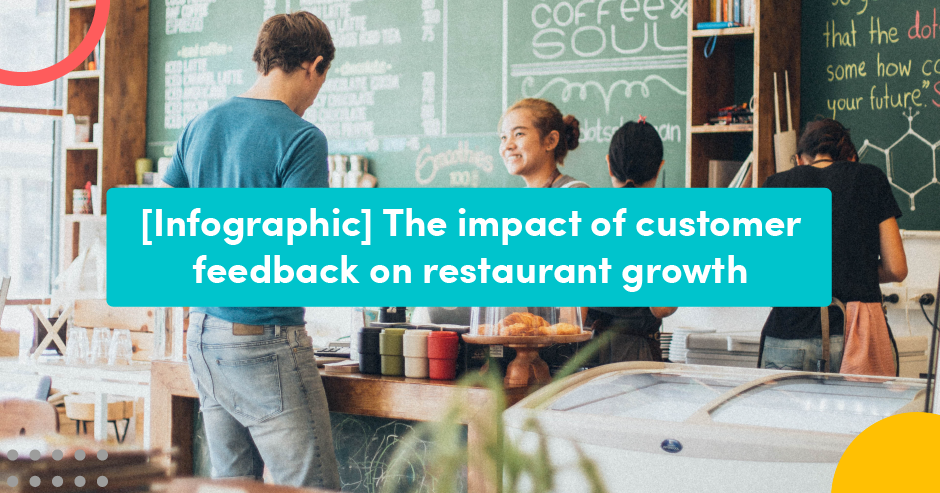 The Impact of customer feedback on restaurant growth